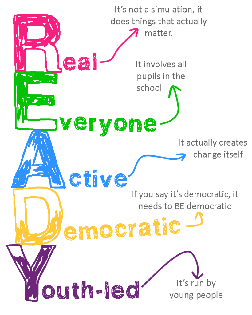 Real, Everyone, Active, Democratic, Youth-led